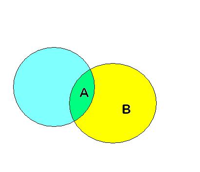 Logik 3
