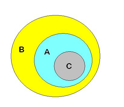 Logik 4.1