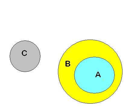 Logik 4.2