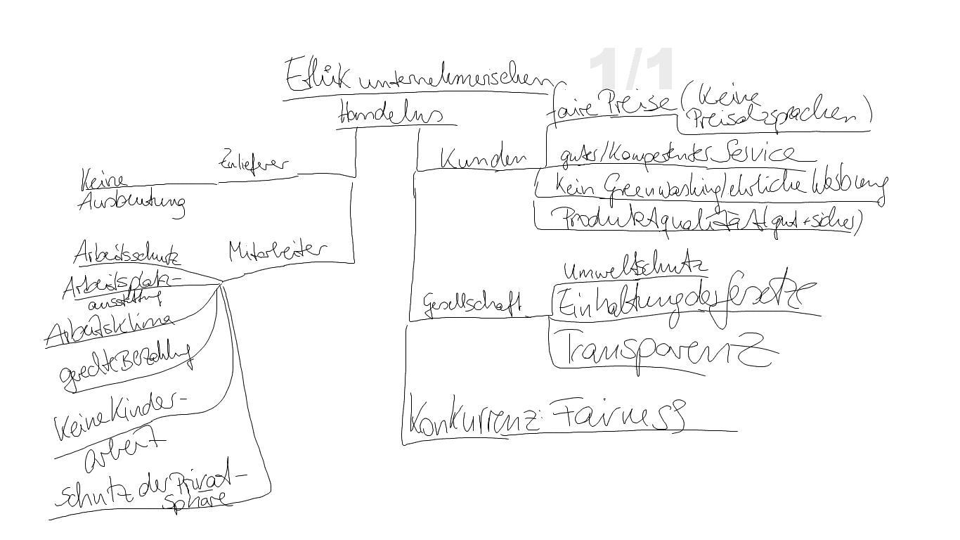 Protokolle – Seite 3 – Ethikblogs